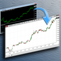 MetaTrader to NinjaTrader Conversions