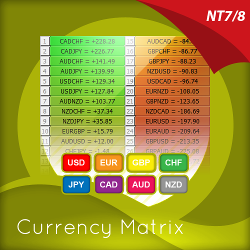 Currency Matrix