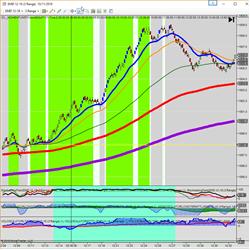 Sistema de Trading Discrecional MOMENTUM ST