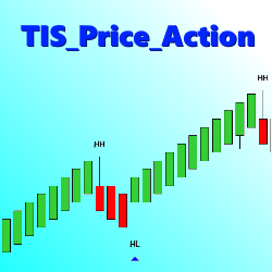 TIS_Price_Action